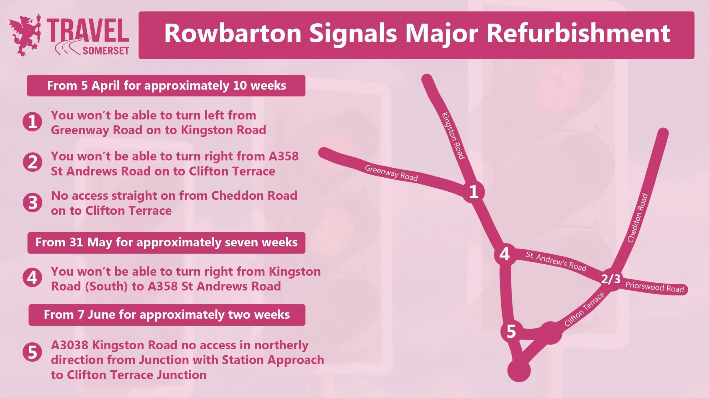 Rowbarton lights