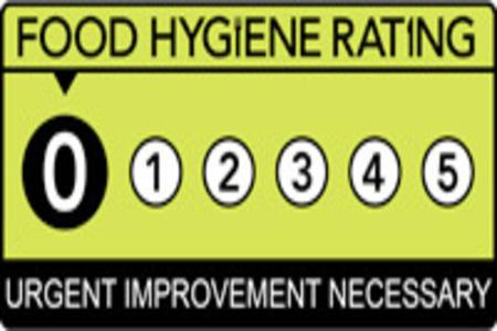 Which West Somerset food outlets fall foul of hygiene
